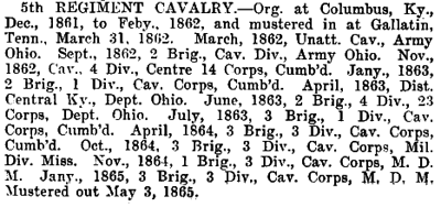 Kentucky - 5th Cavalry.png