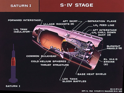 S-IV info