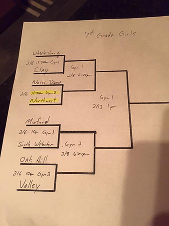 Junior High Boys and Girls Tournament Schedule 2016