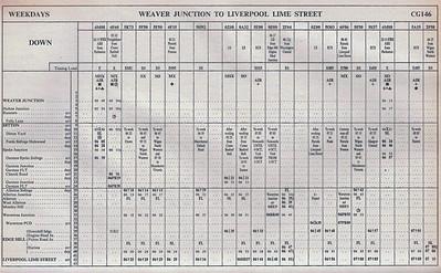 Weaver Jn to Liverpool via Runcorn 1980 - 1981
