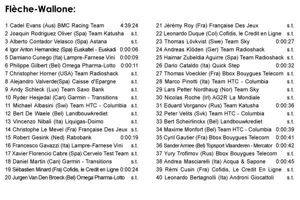 04.21 - Flèche Wallonne
