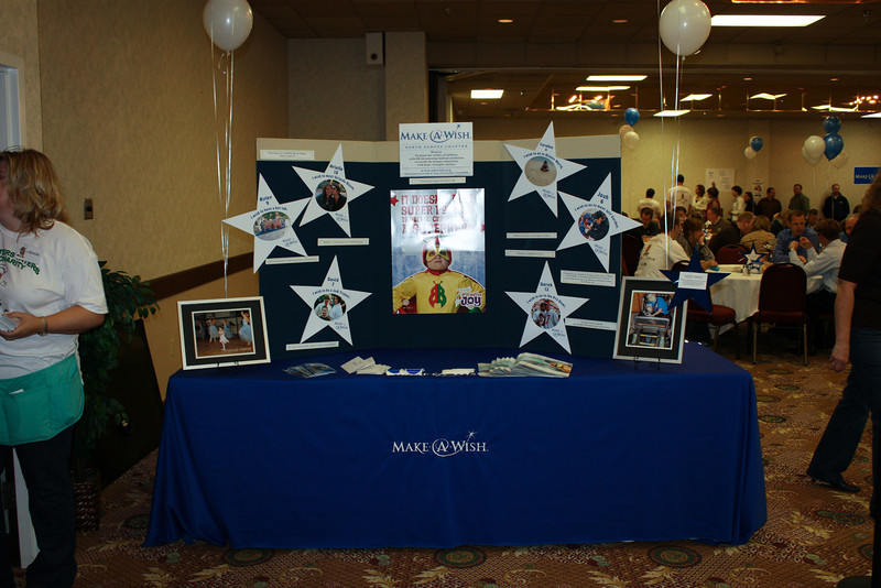 Make-a-Wish Setup