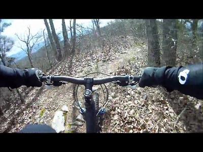 GoPro Helmet Cam videos
