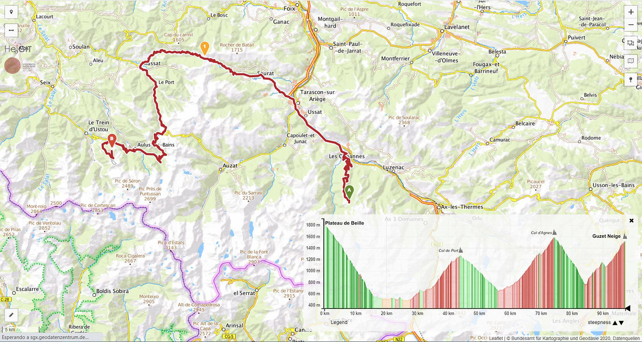 Etapa 3 por el Pirineo en caravana o furgo camper por los cols del Tour