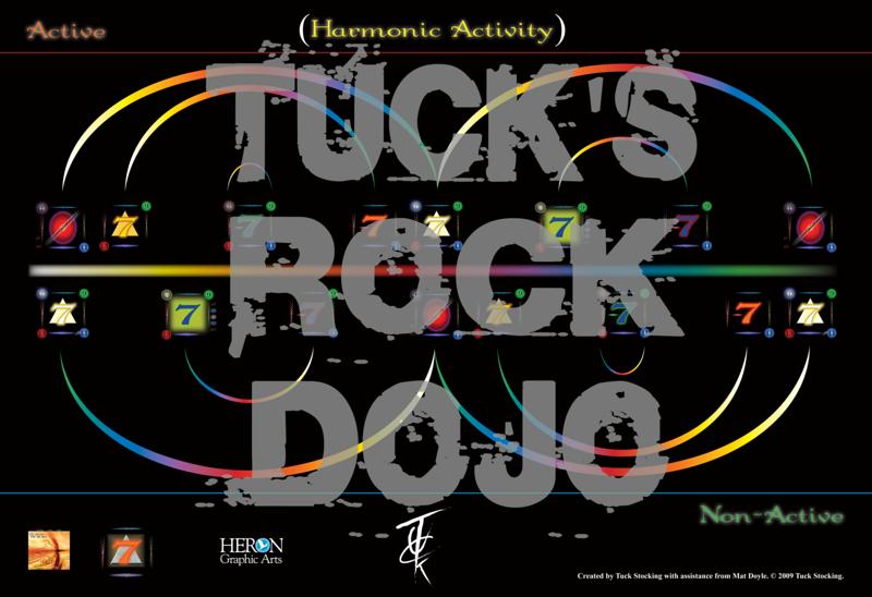 harmonic activity.png