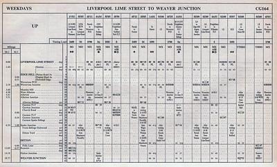 Liverpool to Weaver Jn via Runcorn 1980 - 1981