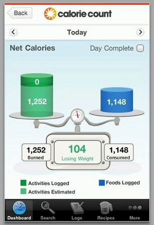 Teck-Tips Topic : Calorie Counting, Wellness Monitoring, a unique internet based data-base of over 100,000 foods, menus, cooking tips.