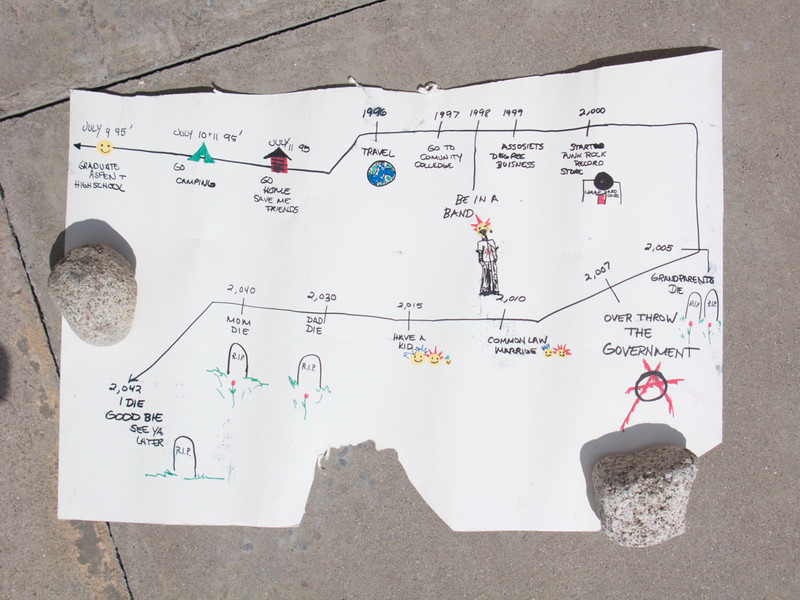 kali stinson, life map