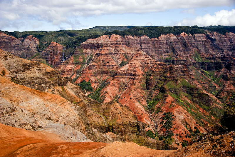 Waimea Canyon - Grand Canyon of the Pacific