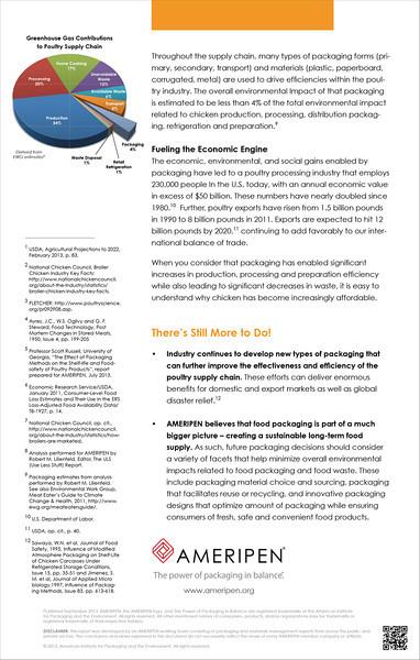 AMERIPEN Poultry Packaging Brochure Back