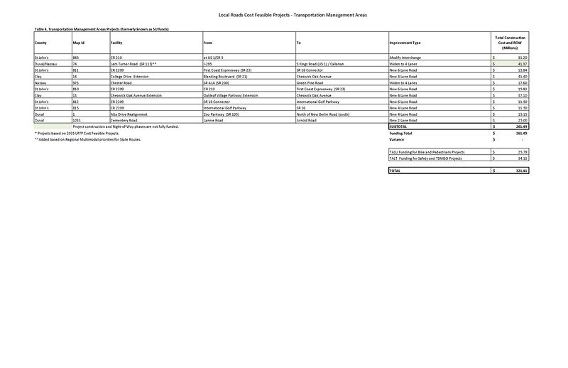 2014-09-03_Draft_Cost_Feasible_Plan_Page_05.jpg