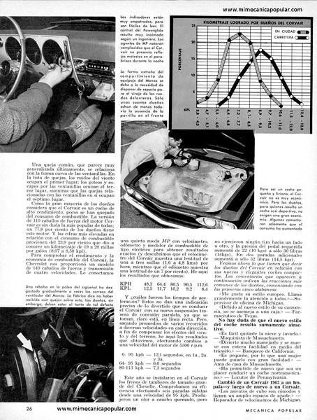 informe_de_los_duenos_corvair_agosto_1965-02g.jpg