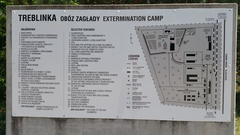 Extermination camp layout.