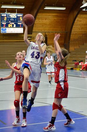 MTA Girls Basketball - JV vs Cony