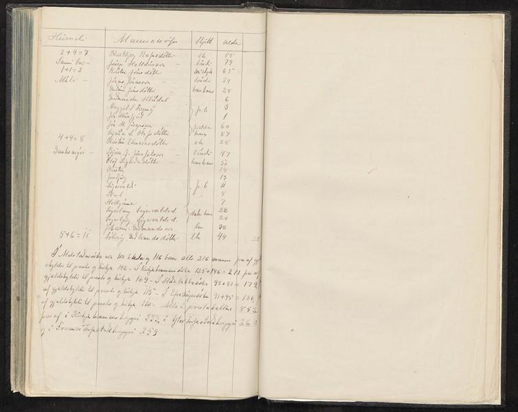 1875um-fjöldi í sókn væntanlega manntal tekið um 187eitthvað.jpg