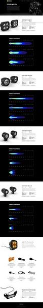 FireShot Capture 129 - 2.0 LED Light _ - http___www.denalielectronics.com_led-light-kits#accessories.jpg