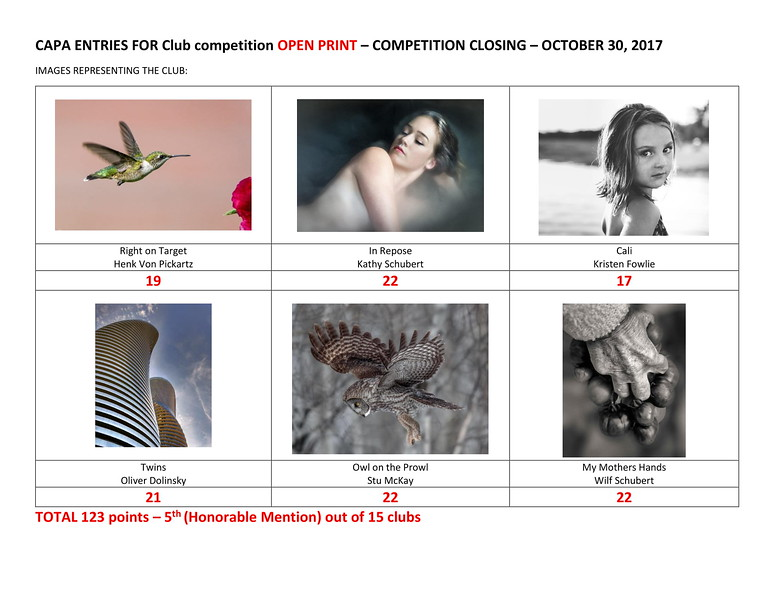 1-Results-OpenPrint Oct2017.jpg
