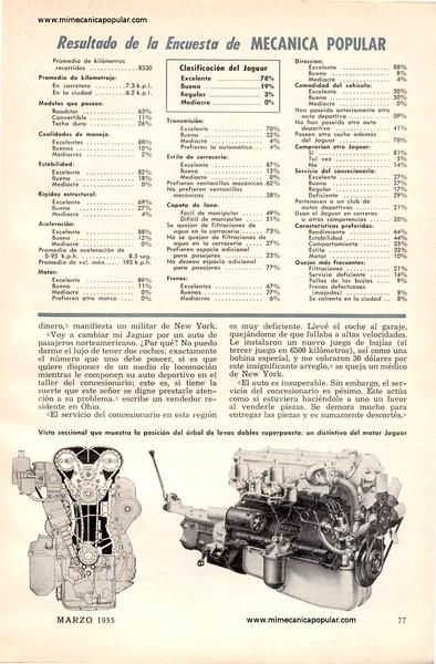 informe_de_los_duenos_jaguar_XK_120_marzo_1955-04g.jpg