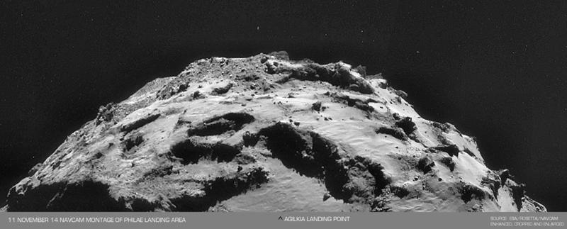 Rosetta -- Philae Mission