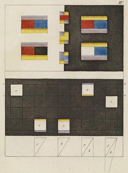 Plate IV (Zur Farbenlehre. Tübingen, Germany: J.G. Cotta'schen Buchhandlung, 1810)