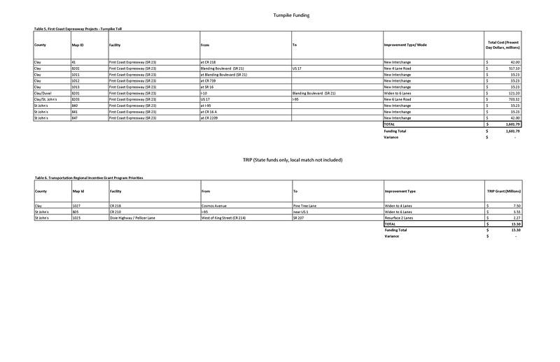 2014-09-03_Draft_Cost_Feasible_Plan_Page_06.jpg