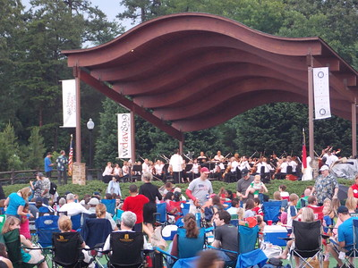 Symphony in the Park & Fireworks