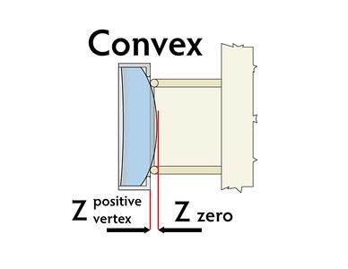 Engineering Software Graphics