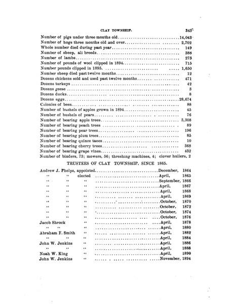 History of Miami County, Indiana - John J. Stephens - 1896_Page_331.jpg