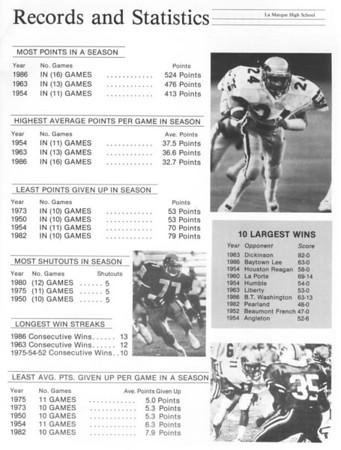 1988 Program