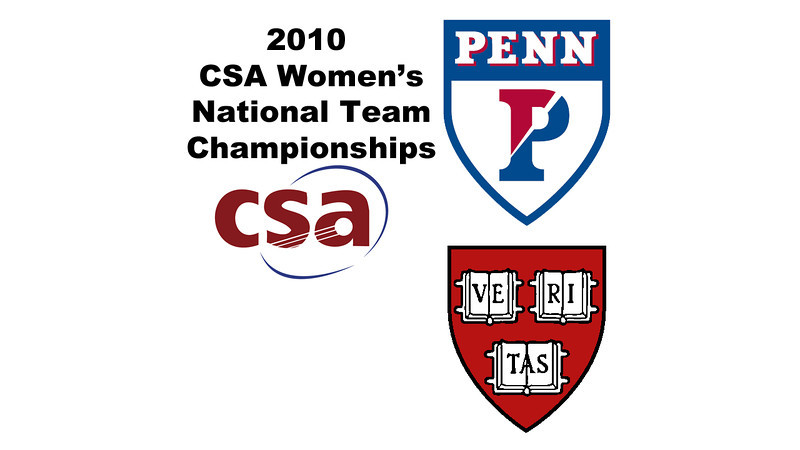 2010 Women's National Team Championships
