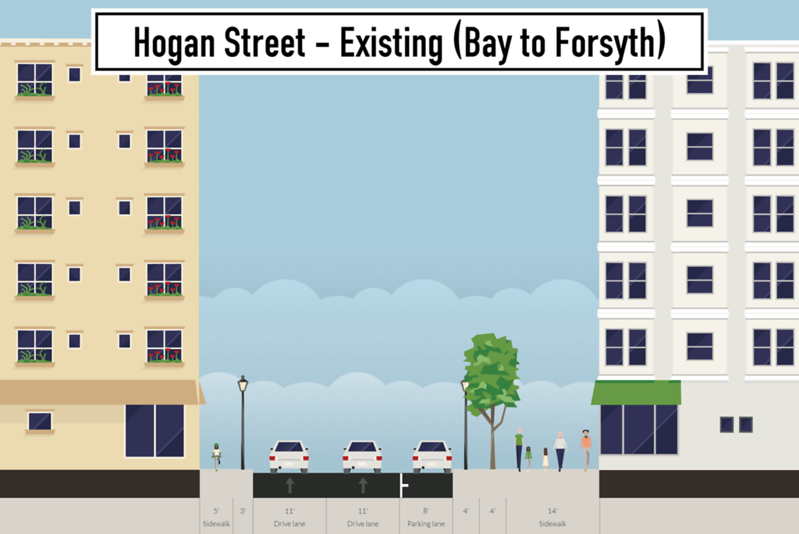 hogan-street-existing-bay-to-forsyth.png