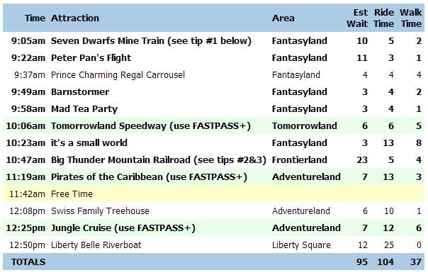 RideMax Plan - Magic Kingdom Walt Disney World