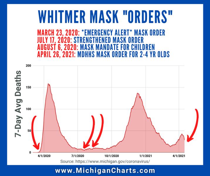 April 2021 Whitmer mask order.png