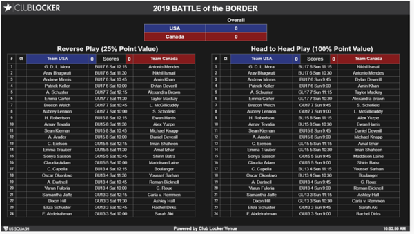 2019 Battle of the Border