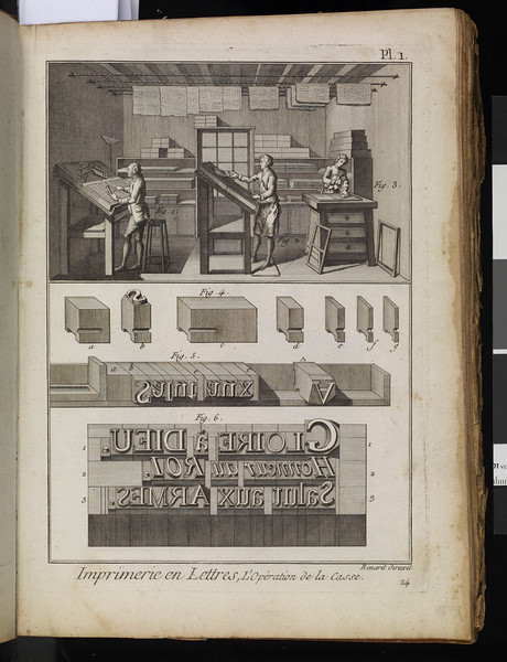 Encyclopédie, ou Dictionnaire raisonné des sciences, des arts et des métiers. 15 plates from vol. 3