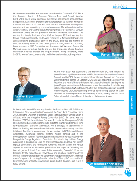 GrameenPhone Annul Report-04.png
