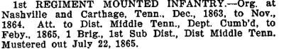 Tennessee - 1st Mounted Infantry.png