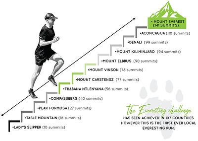Adopt-A-Tree Everesting Challenge