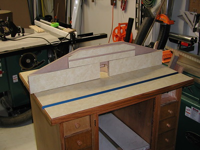 Router Workbench 2002