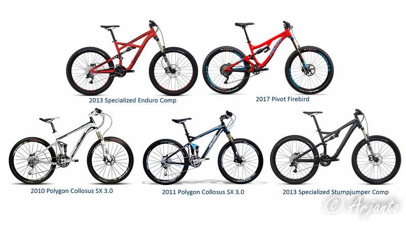 Bike Journey 2011 - 2017 copy2.jpg