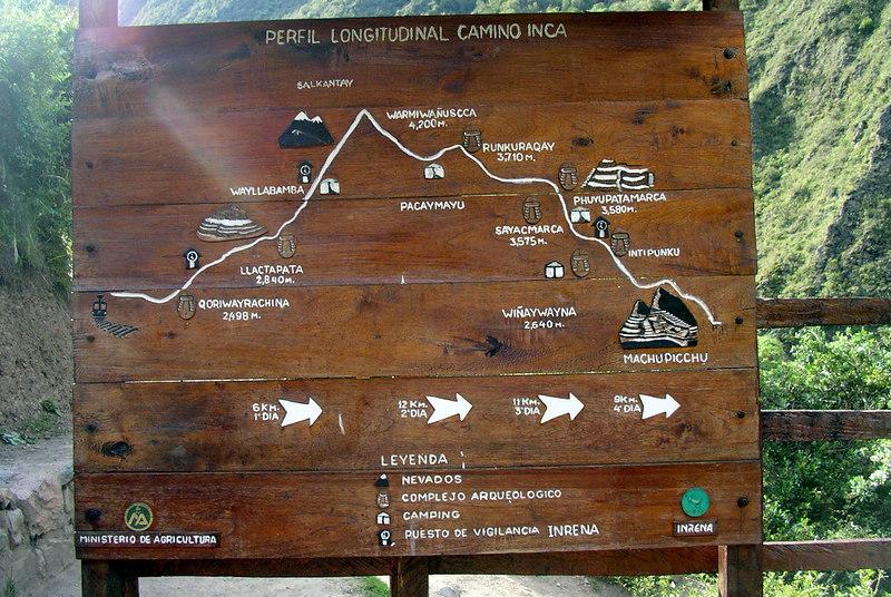 The Inca Trail.