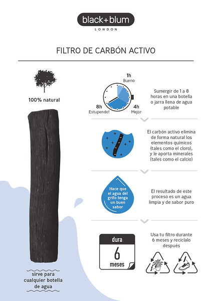Charcoal Strut card_Spanish.jpg