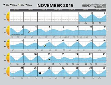 2019 Tide Chart