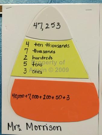 st. joe's aleks math projects . 10.19.15