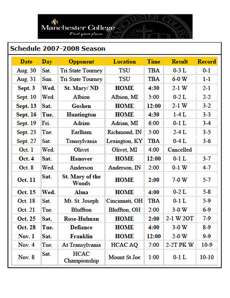 2008 Schedule and results.JPG