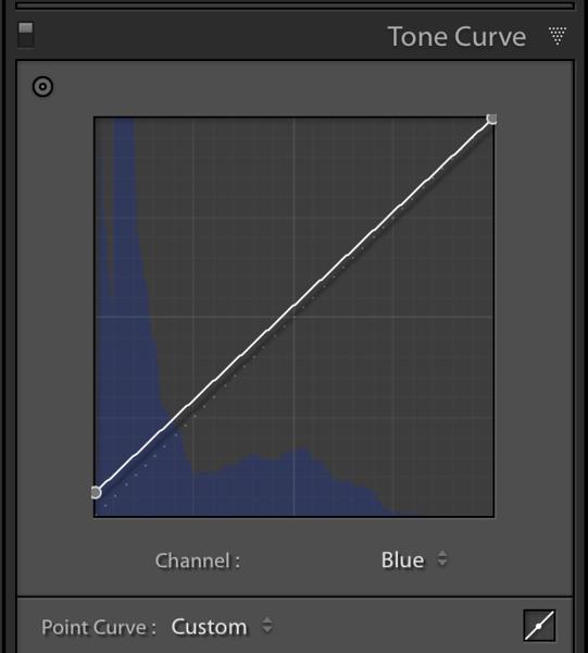 Adjusted Blue Channel