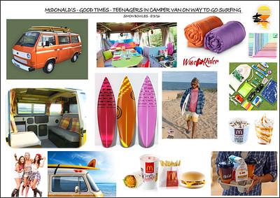 Surfing Campervan Mood Board