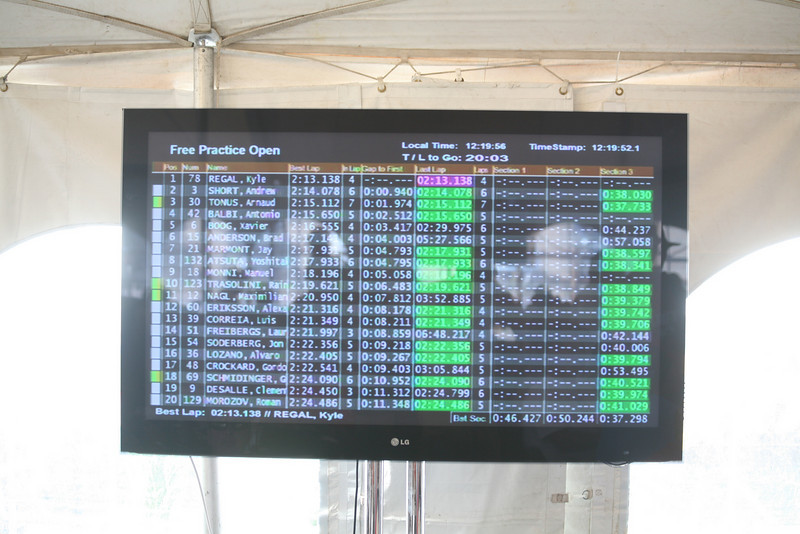 Inside the VIP tent they had scoring monitors showing the like timing and scoring during practice. This is MX3 practice.