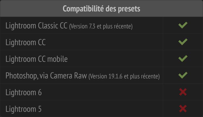 compatibilité des presets.png