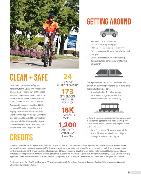 2014 State of Downtown Report_Interactive_Page_11.jpg